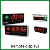 remote displays